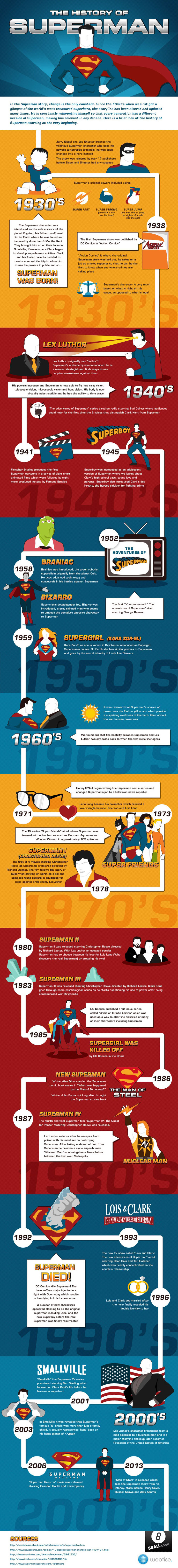 history-of-superman-infography