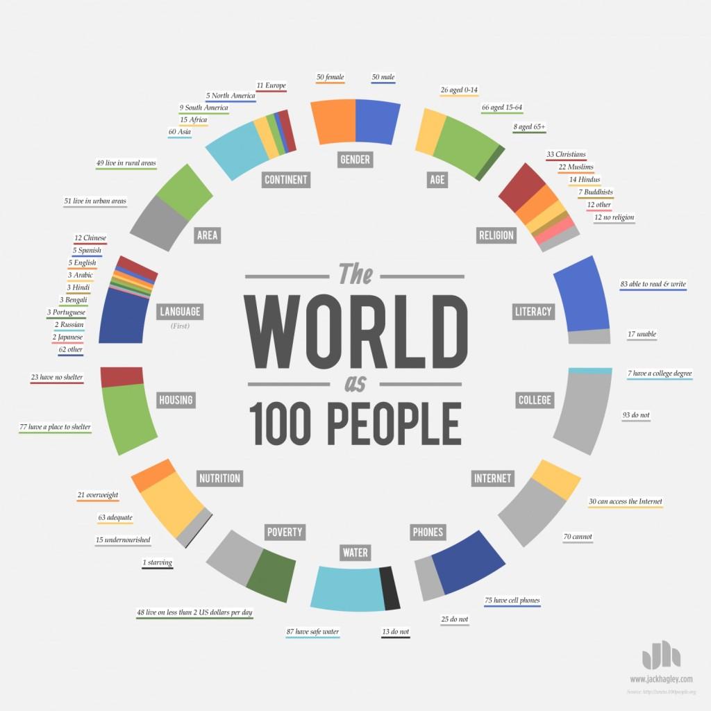 world-infograph